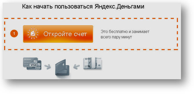 150 руб. в подарок от яндекс 329